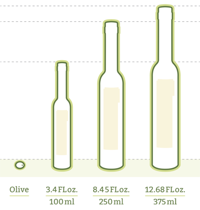 Bottle Sizing